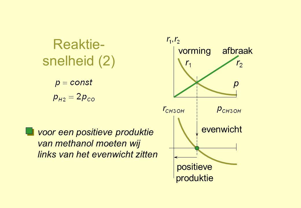 Reaktie-snelheid (2) vorming afbraak r1 r2 p evenwicht