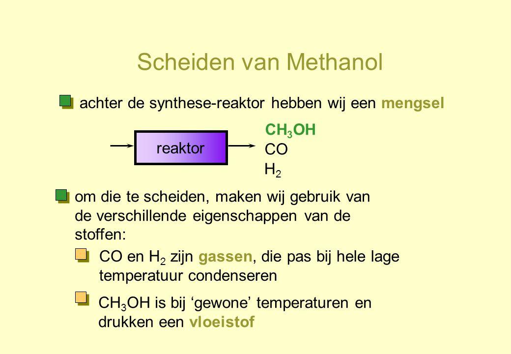 Scheiden van Methanol achter de synthese-reaktor hebben wij een mengsel. CH3OH. reaktor. CO. H2.