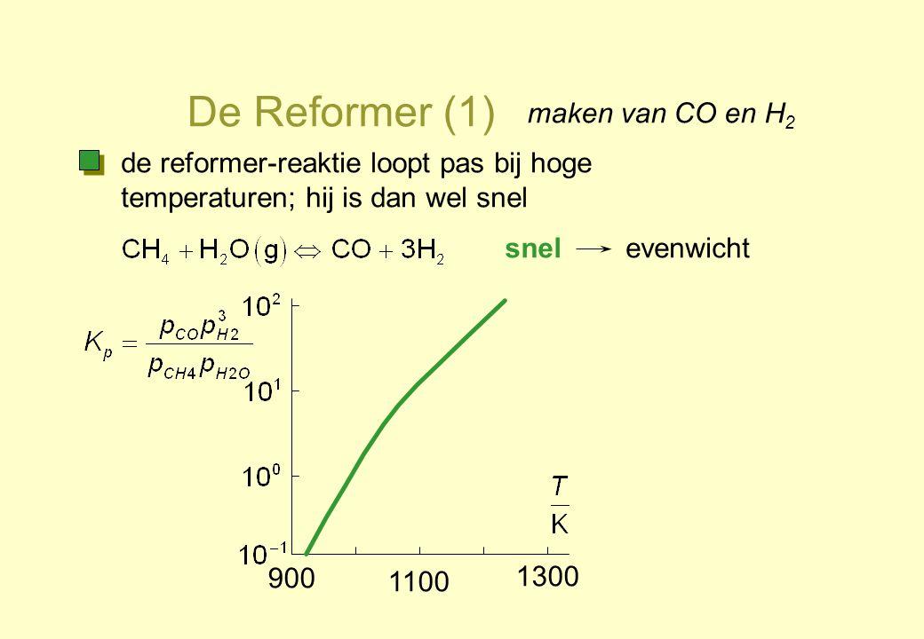 De Reformer (1) maken van CO en H2