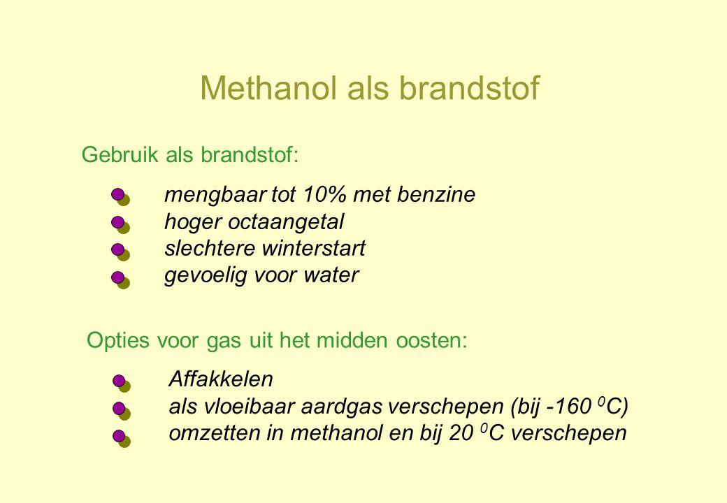 Methanol als brandstof