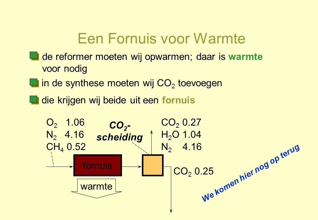 Een Fornuis voor Warmte