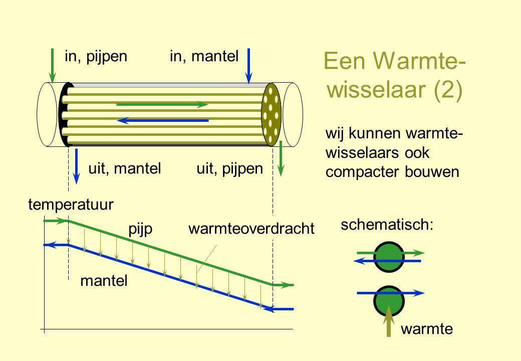 Een Warmte-wisselaar (2)