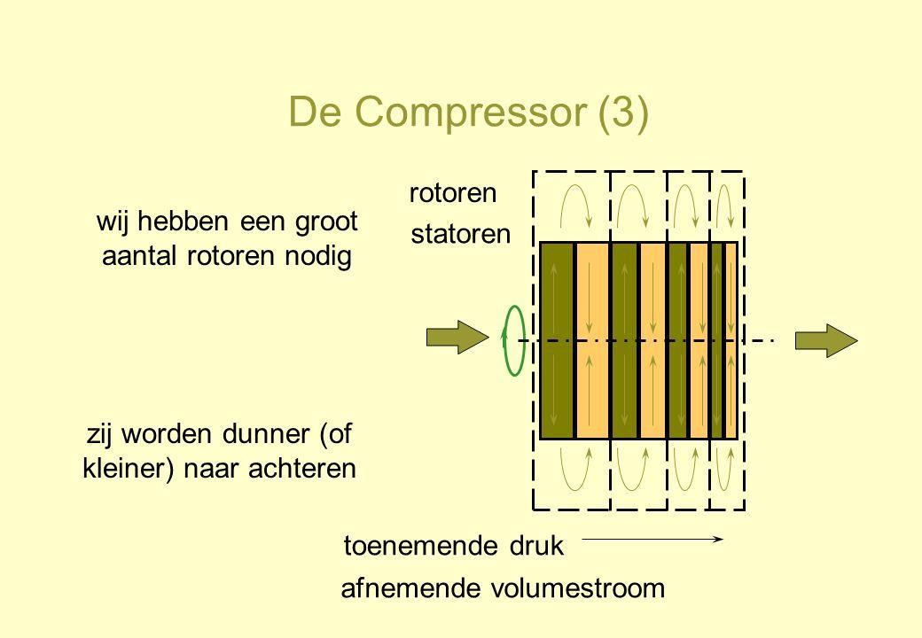 De Compressor (3) rotoren wij hebben een groot aantal rotoren nodig