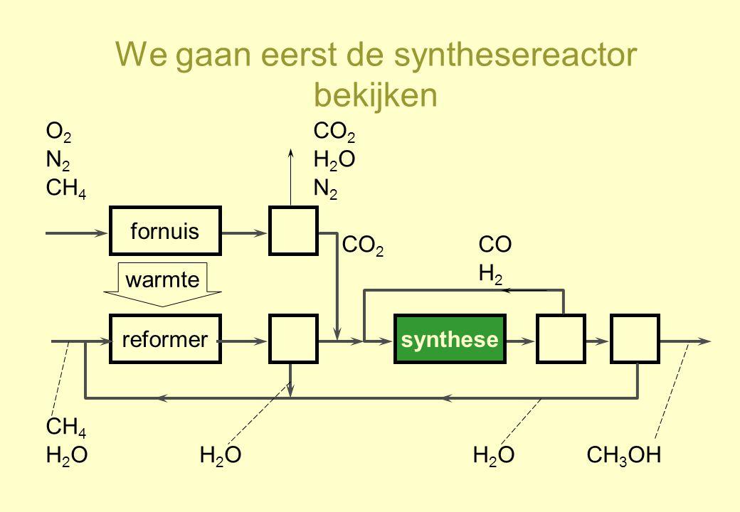 We gaan eerst de synthesereactor bekijken