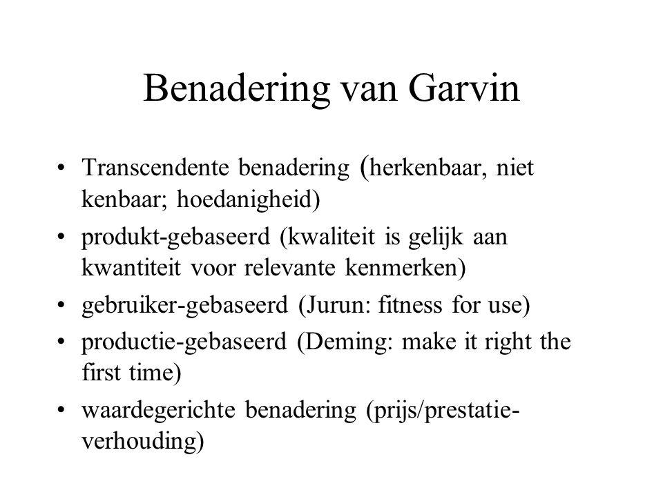Benadering van Garvin Transcendente benadering (herkenbaar, niet kenbaar; hoedanigheid)