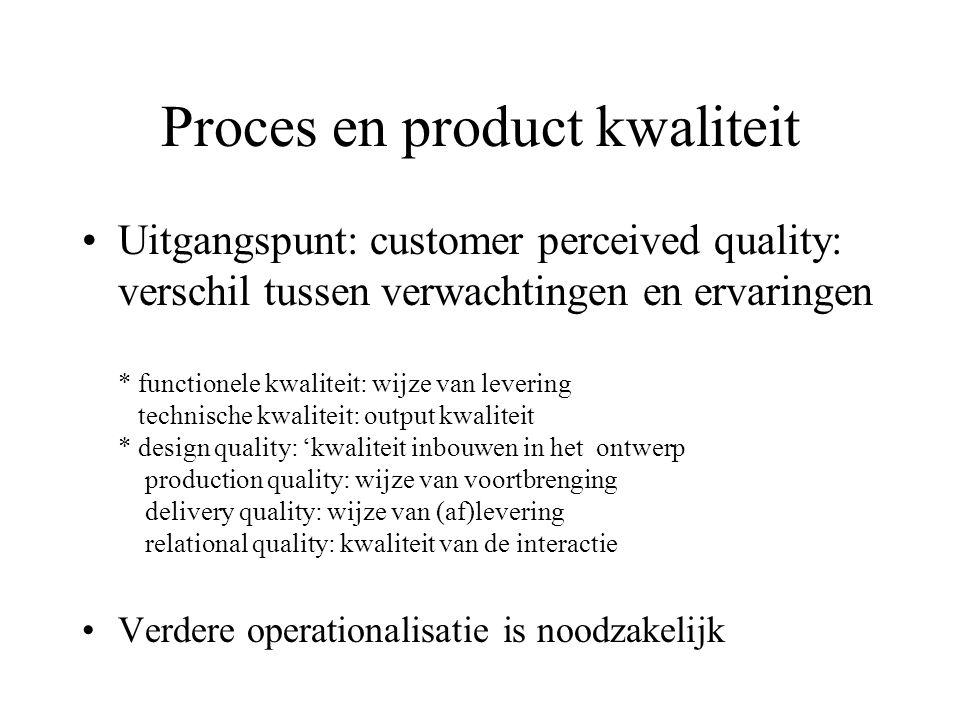 Proces en product kwaliteit