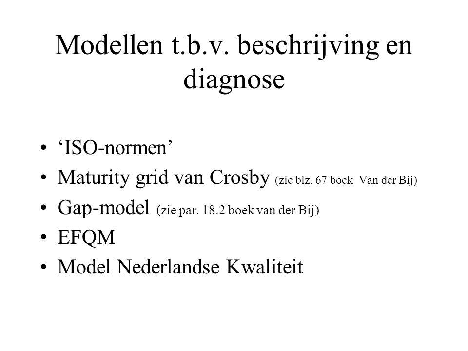 Modellen t.b.v. beschrijving en diagnose