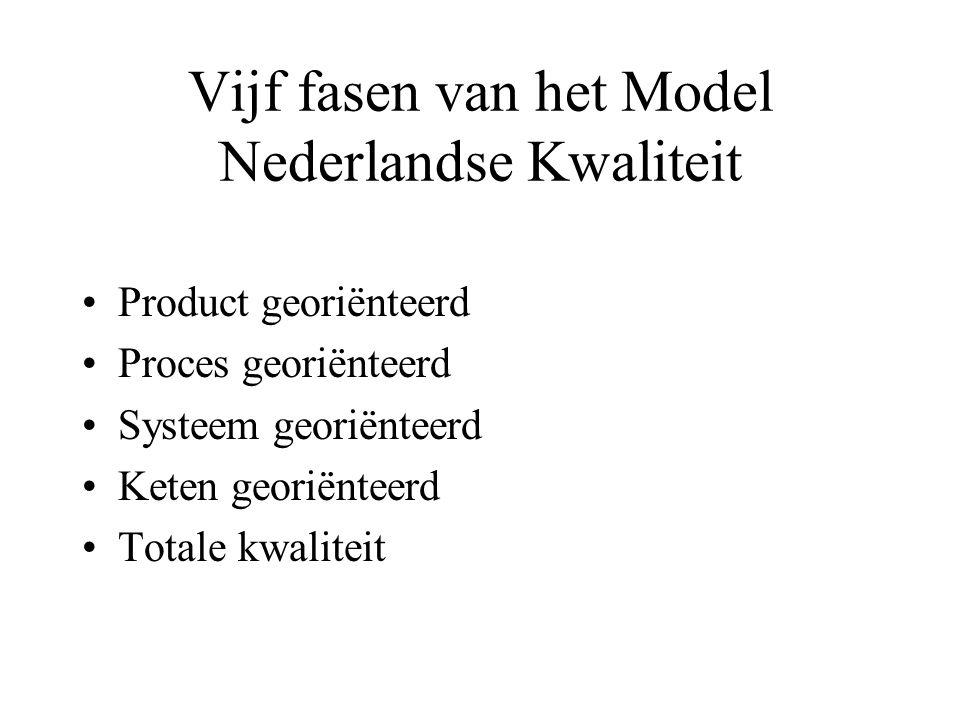 Vijf fasen van het Model Nederlandse Kwaliteit