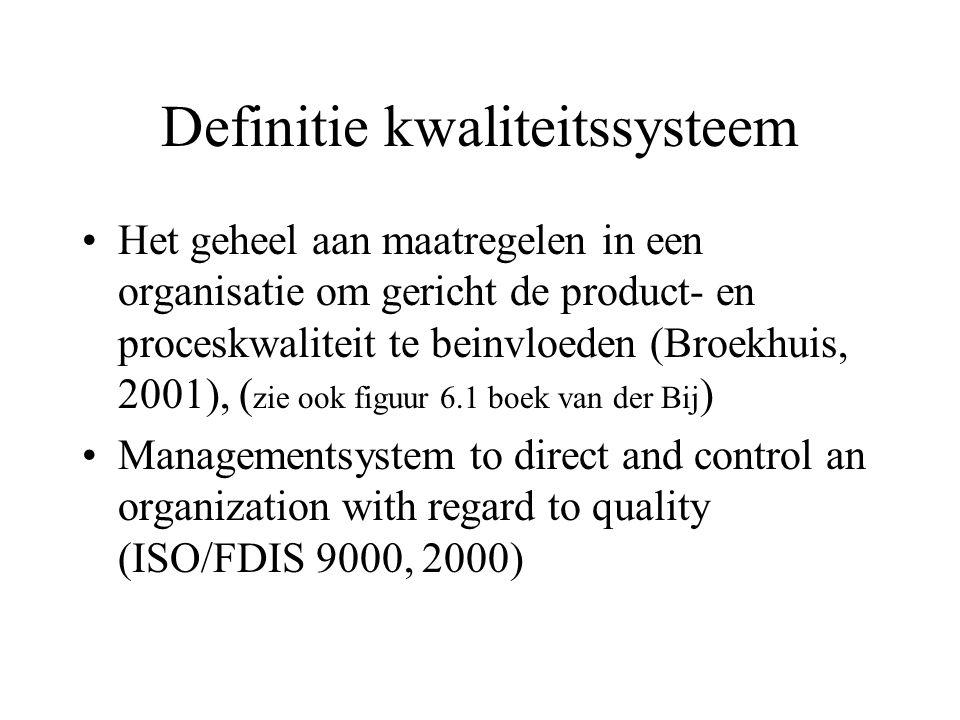 Definitie kwaliteitssysteem