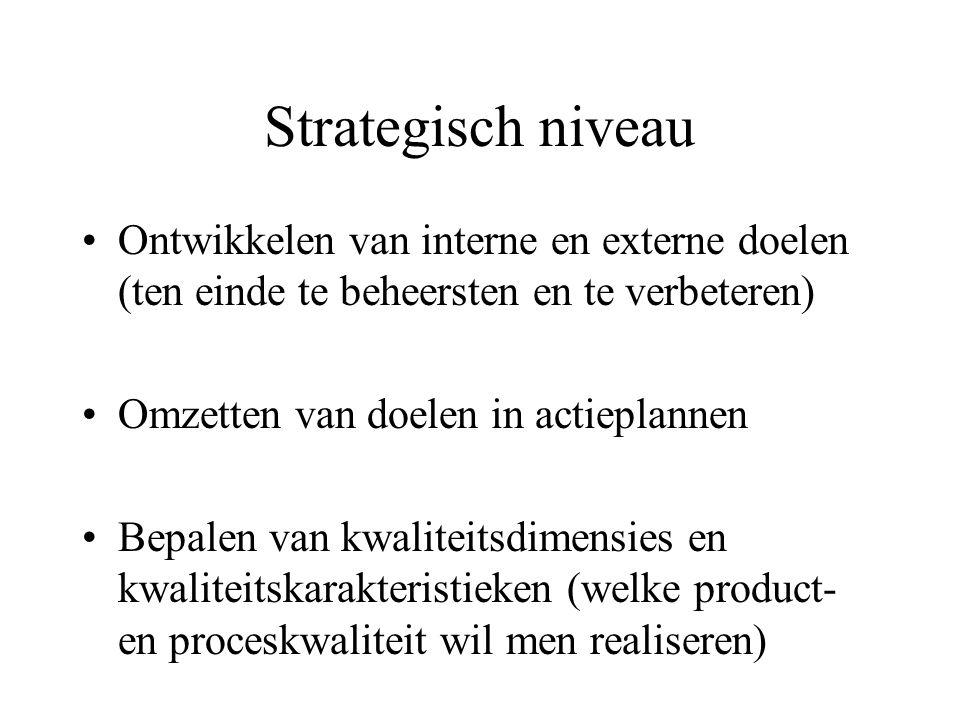 Strategisch niveau Ontwikkelen van interne en externe doelen (ten einde te beheersten en te verbeteren)