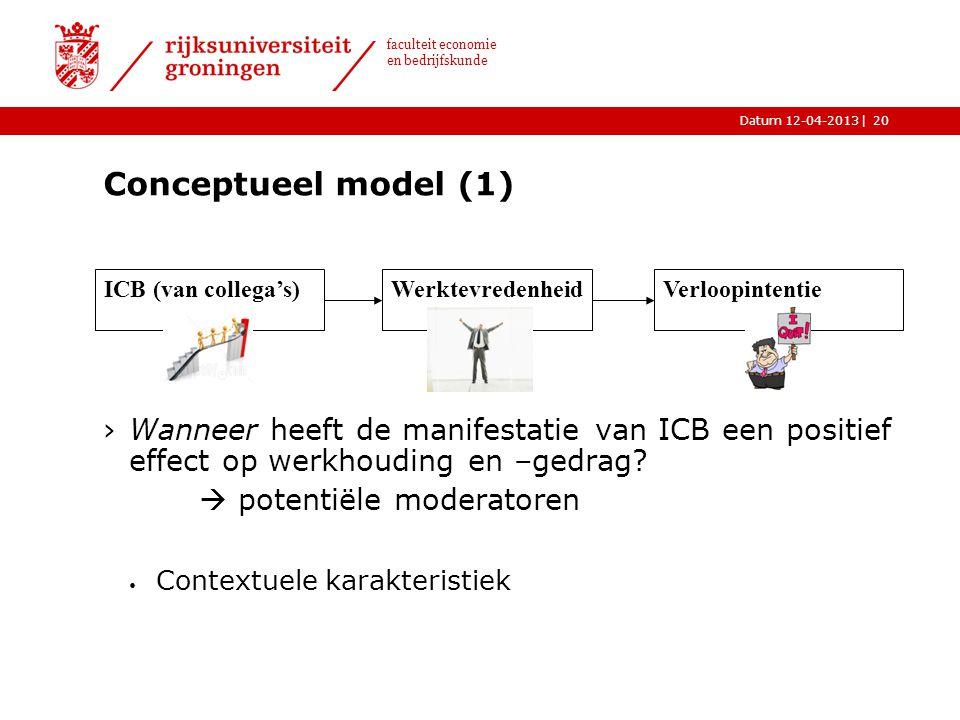 Conceptueel model (1) Wanneer heeft de manifestatie van ICB een positief effect op werkhouding en –gedrag