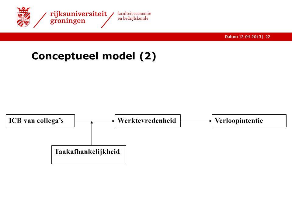 Conceptueel model (2) Verloopintentie Taakafhankelijkheid
