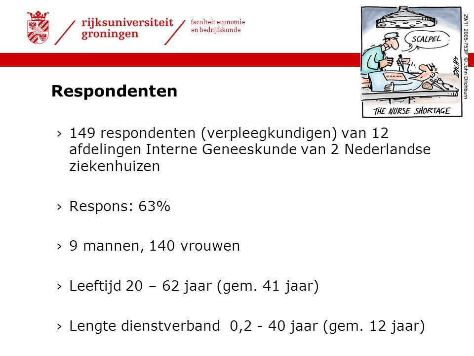 6/30/2010 Respondenten. 149 respondenten (verpleegkundigen) van 12 afdelingen Interne Geneeskunde van 2 Nederlandse ziekenhuizen.