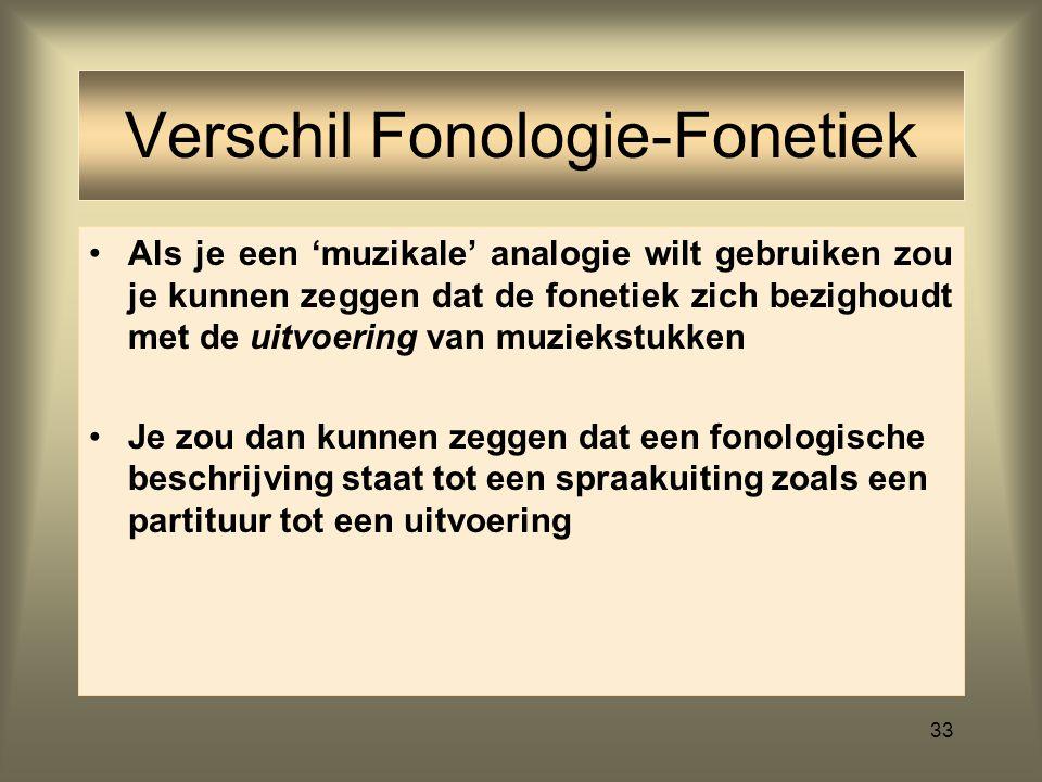 Verschil Fonologie-Fonetiek