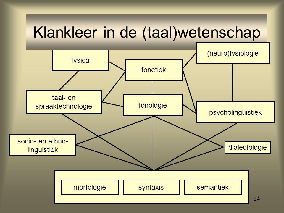 Klankleer in de (taal)wetenschap