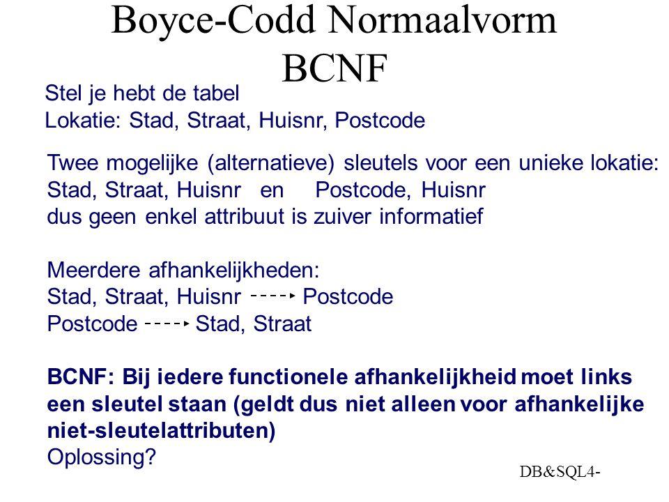 Boyce-Codd Normaalvorm BCNF