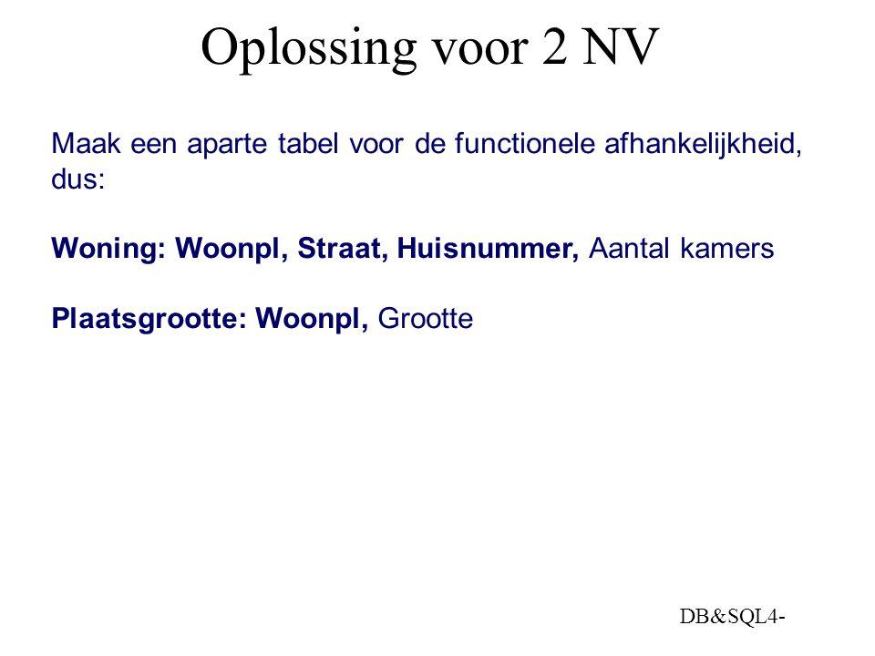 Oplossing voor 2 NV Maak een aparte tabel voor de functionele afhankelijkheid, dus: Woning: Woonpl, Straat, Huisnummer, Aantal kamers.