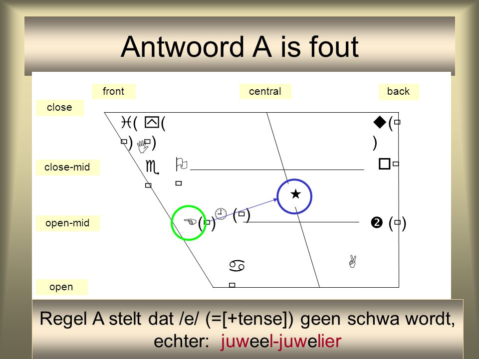 Antwoord A is fout front. central. back. close. () () ()     close-mid.   ()