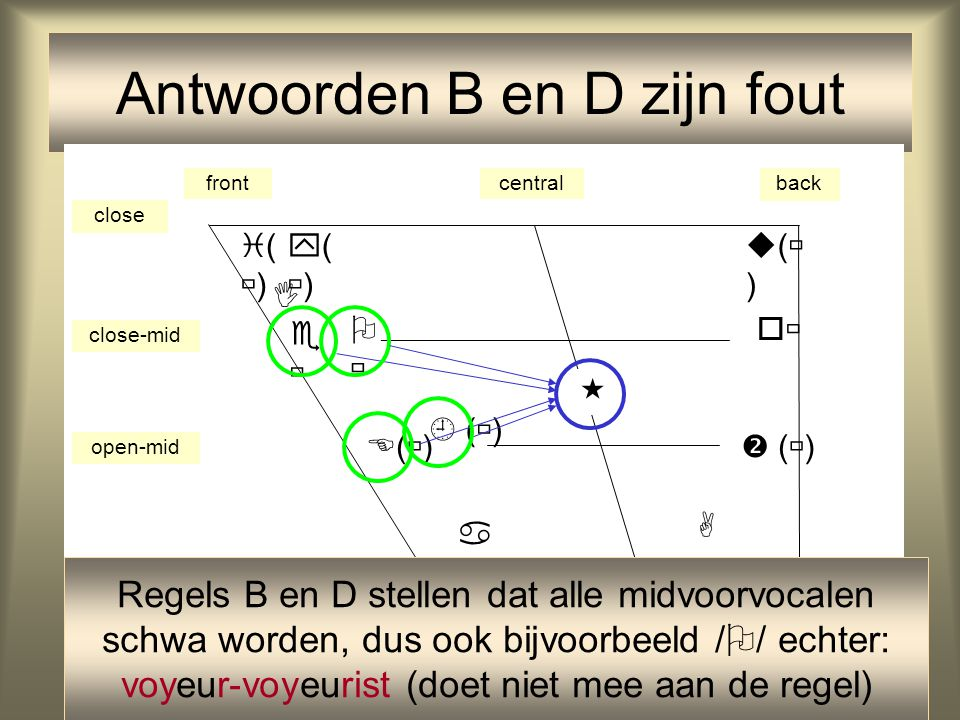 Antwoorden B en D zijn fout