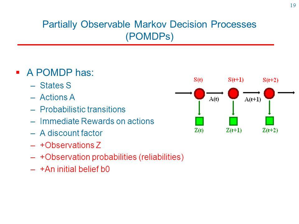 Partially Observable Markov Decision Processes (POMDPs)