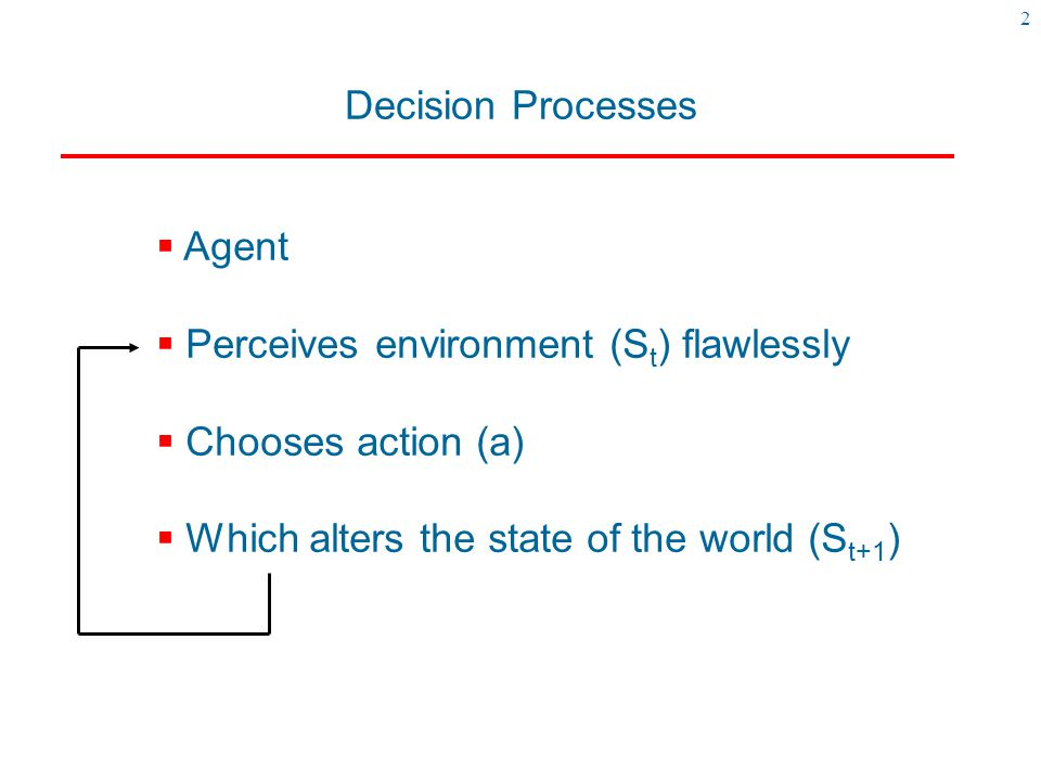Decision Processes Agent. Perceives environment (St) flawlessly.