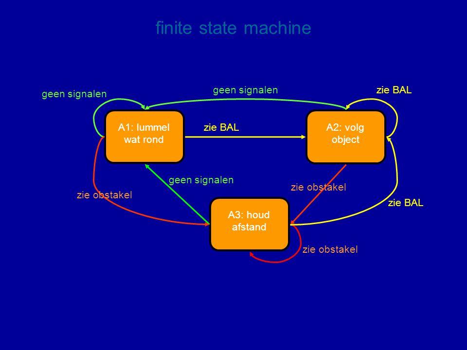 finite state machine geen signalen zie BAL geen signalen