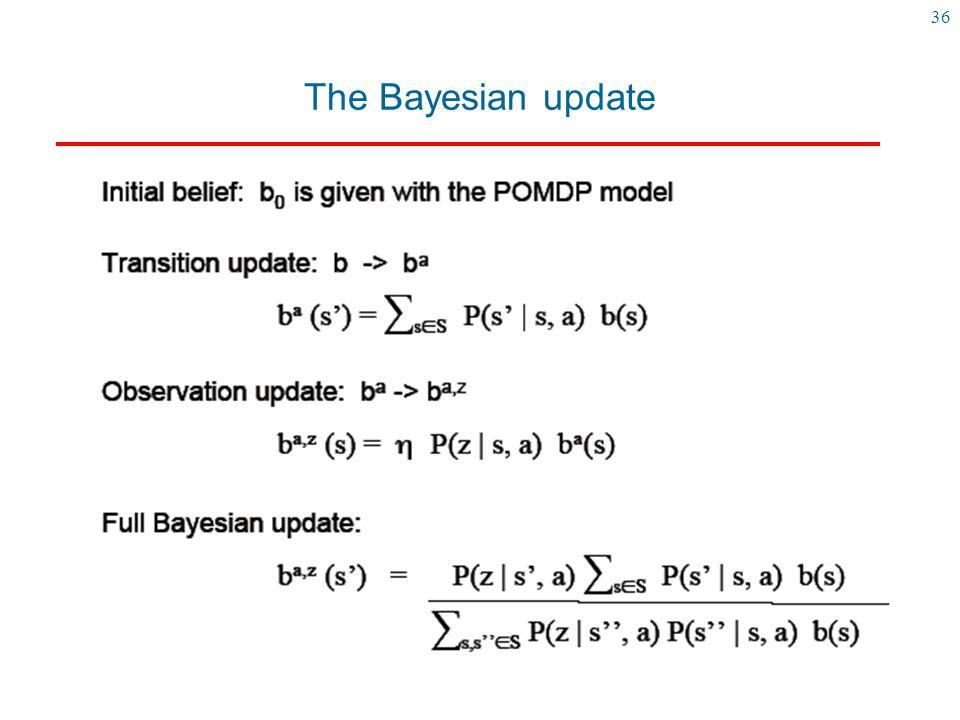 The Bayesian update
