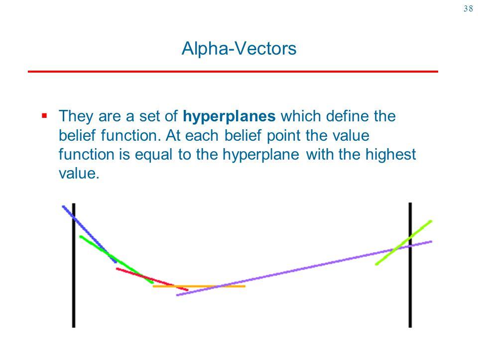 Alpha-Vectors