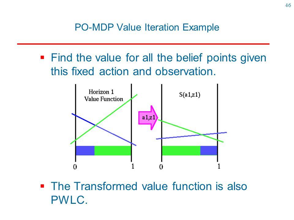 PO-MDP Value Iteration Example