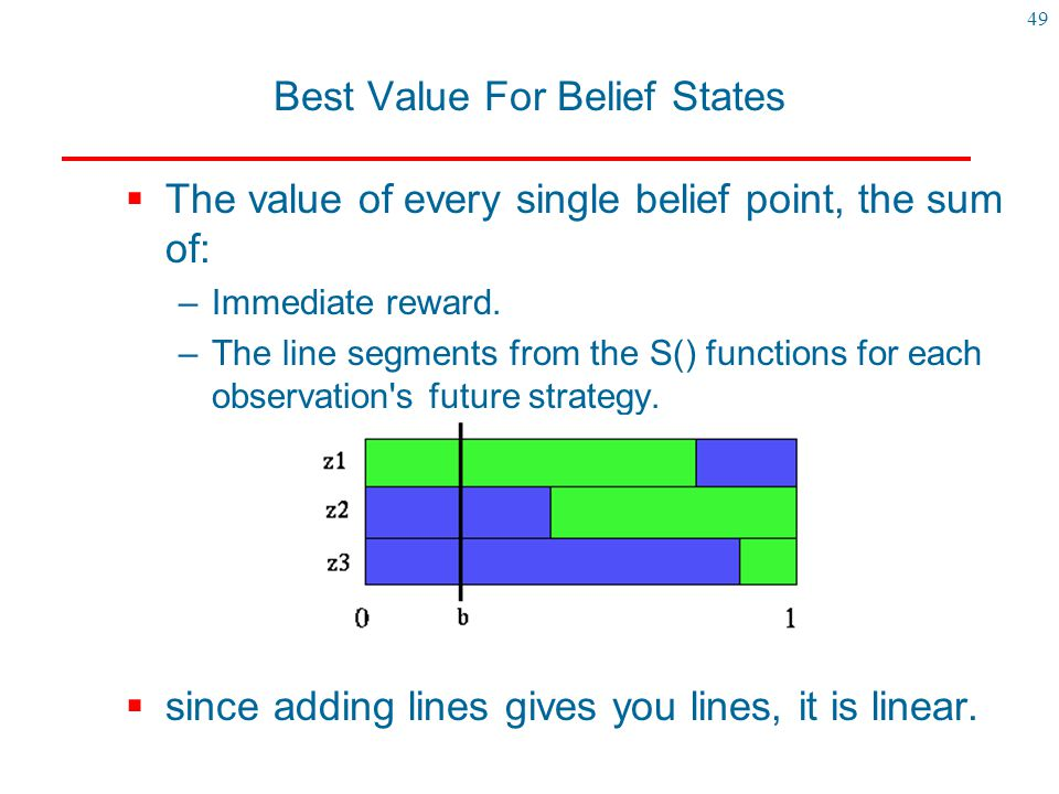 Best Value For Belief States