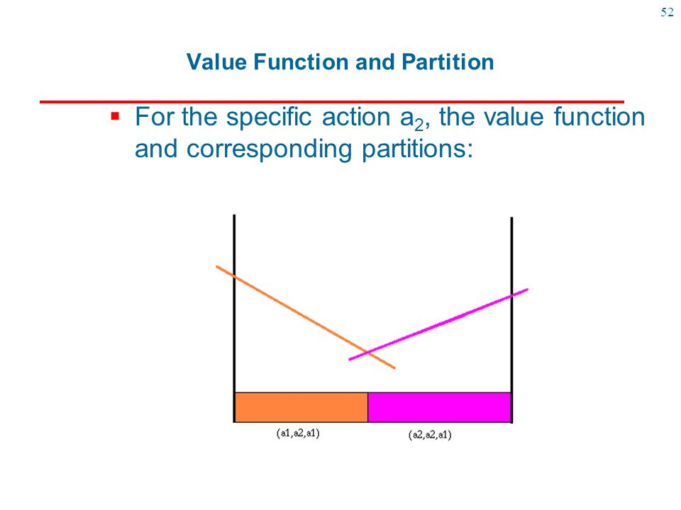 Value Function and Partition