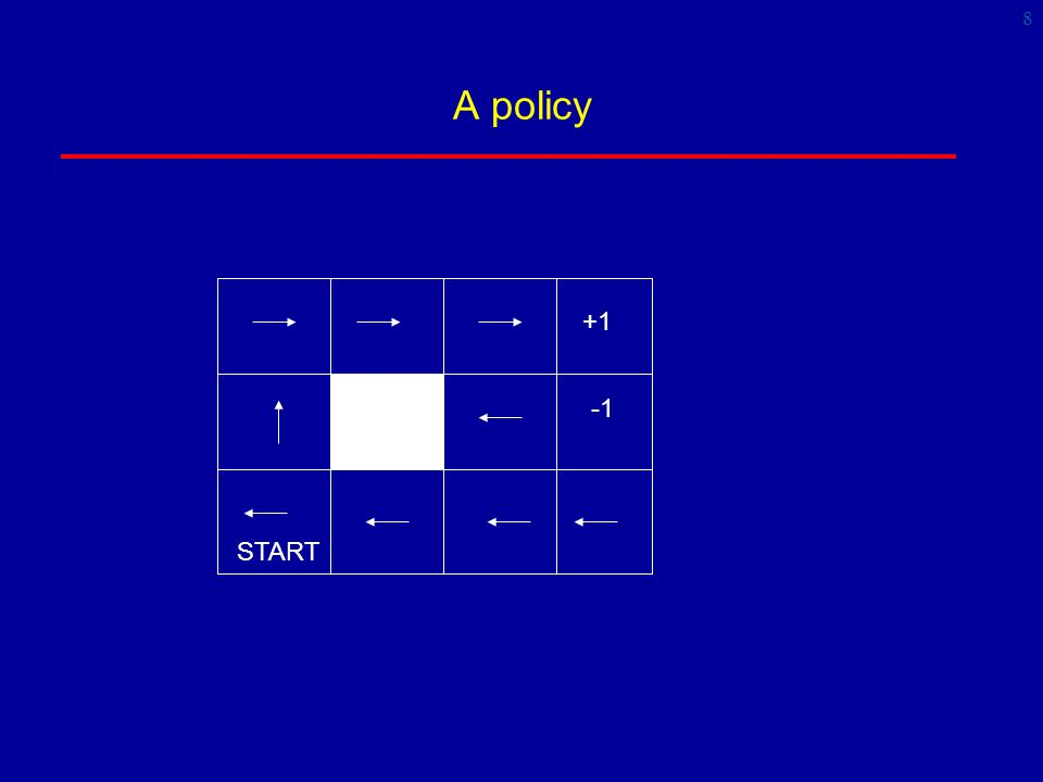 A policy +1 -1 START