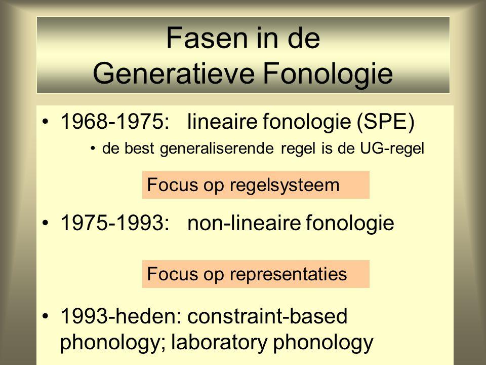 Fasen in de Generatieve Fonologie