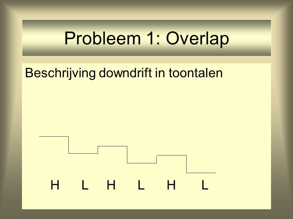 Probleem 1: Overlap Beschrijving downdrift in toontalen H L H L H L