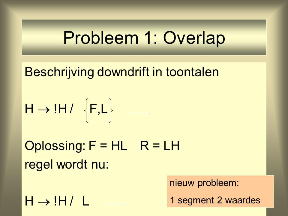 Probleem 1: Overlap Beschrijving downdrift in toontalen H  !H / F,L