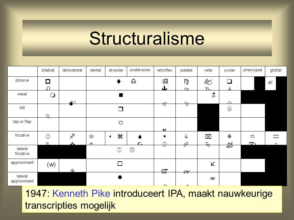 Structuralisme bilabial. labiodental. dental. alveolar. postalveolar. retroflex. palatal. velar.