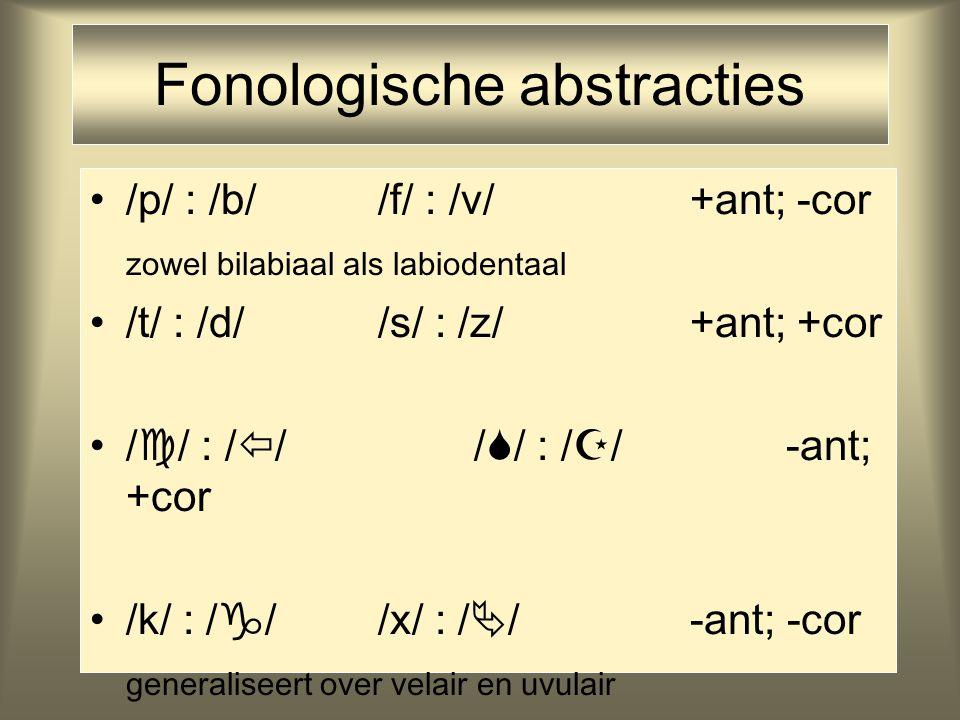 Fonologische abstracties