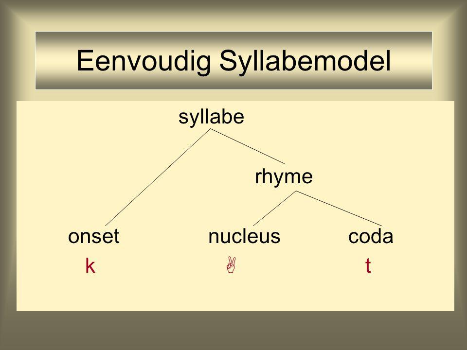 Eenvoudig Syllabemodel