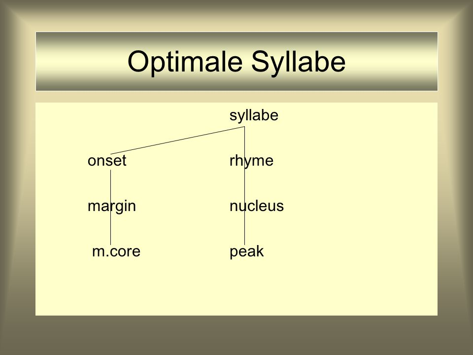 Optimale Syllabe syllabe onset rhyme margin nucleus m.core peak