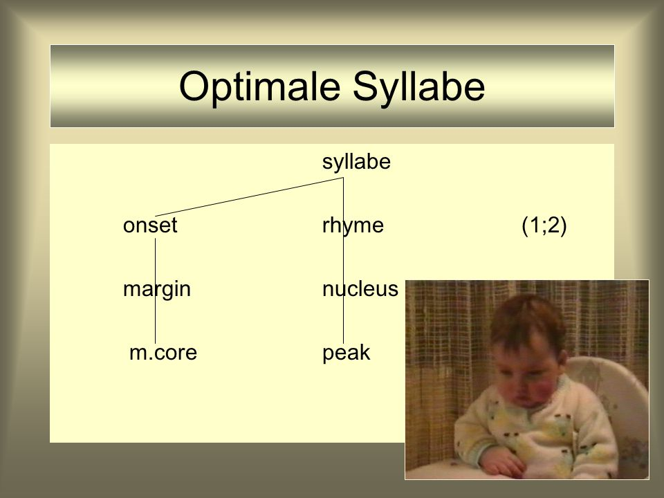 Optimale Syllabe syllabe onset rhyme (1;2) margin nucleus m.core peak