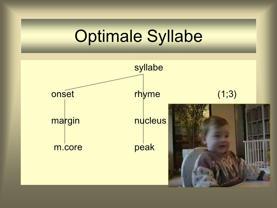 Optimale Syllabe syllabe onset rhyme (1;3) margin nucleus m.core peak