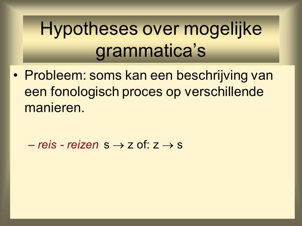 Hypotheses over mogelijke grammatica's
