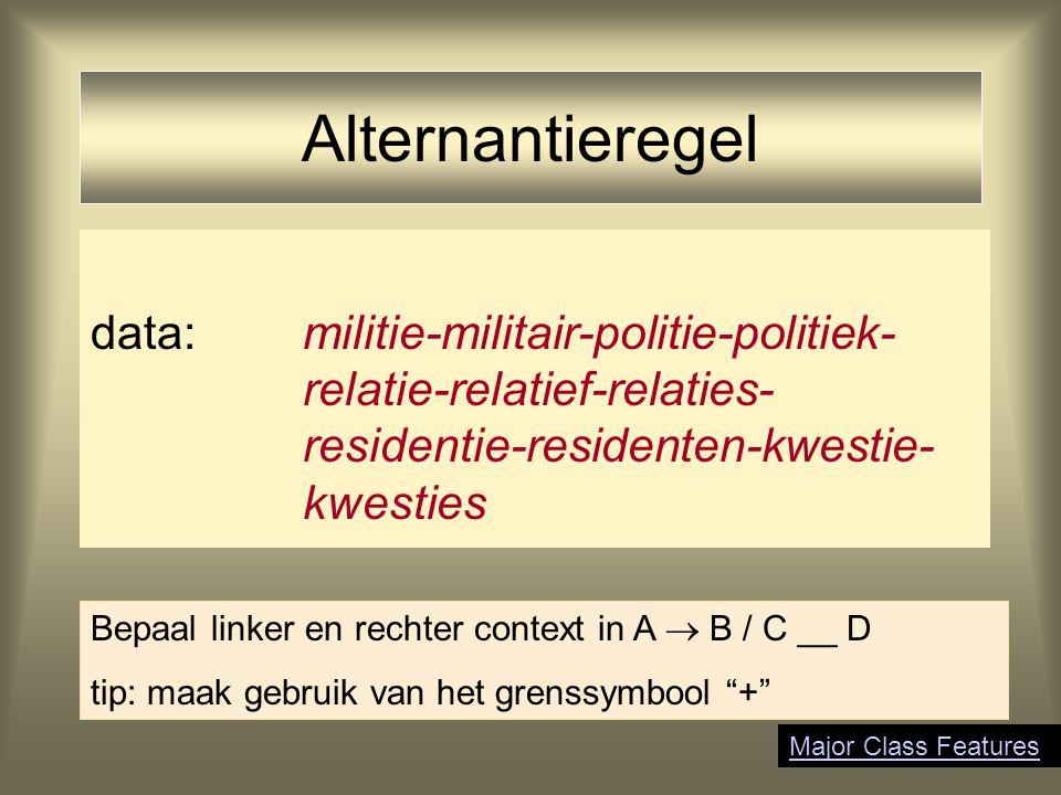 Alternantieregel data: militie-militair-politie-politiek- relatie-relatief-relaties- residentie-residenten-kwestie- kwesties.