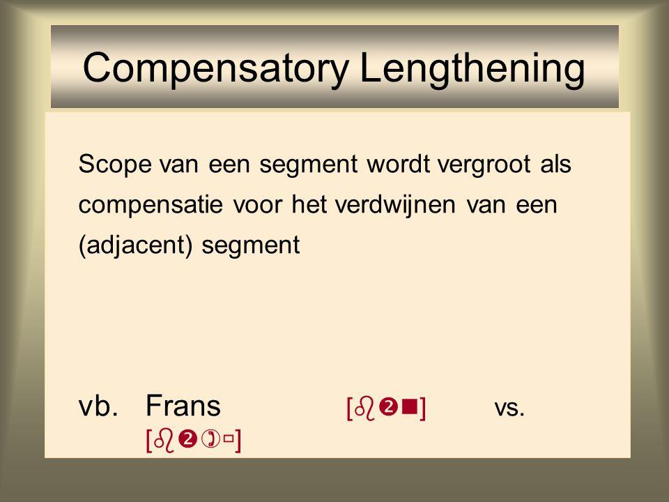 Compensatory Lengthening