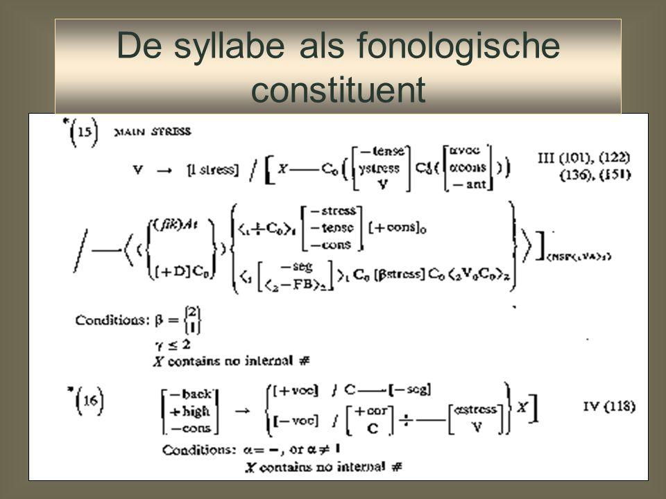 De syllabe als fonologische constituent