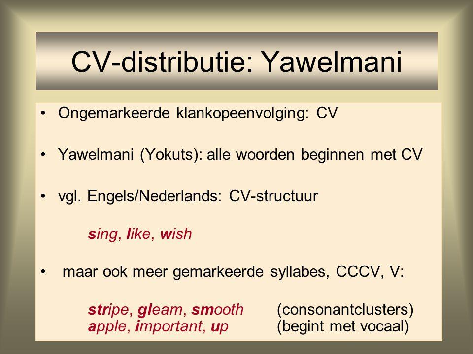 CV-distributie: Yawelmani