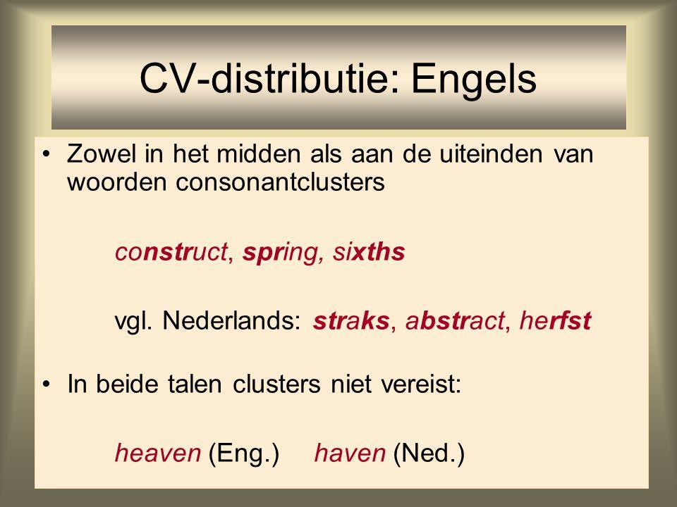 CV-distributie: Engels