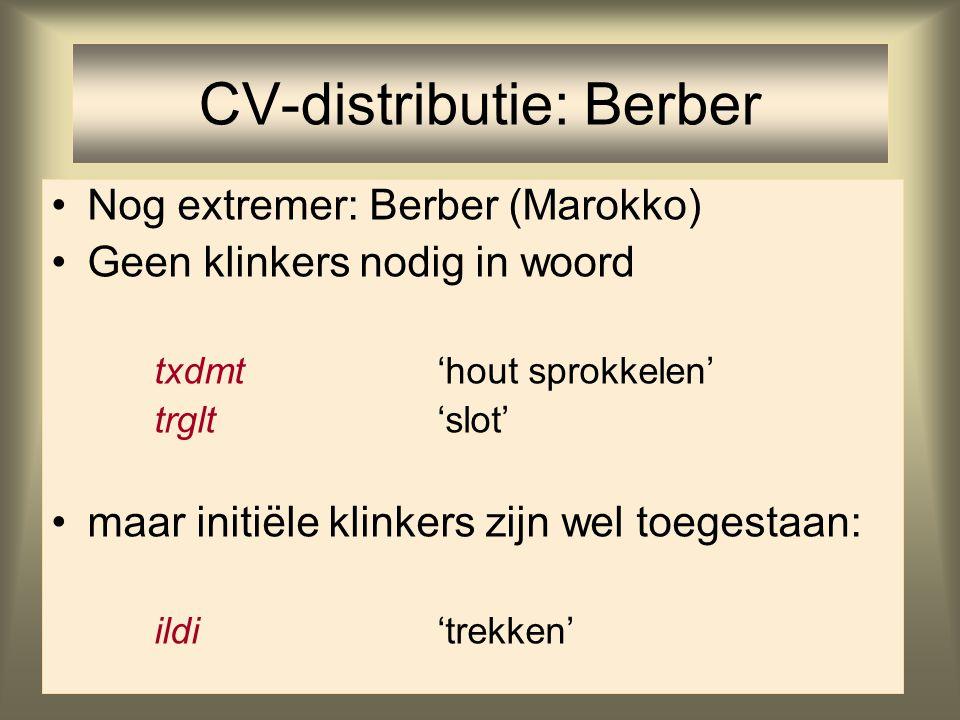 CV-distributie: Berber