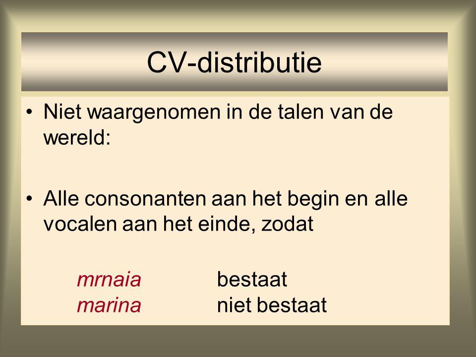 CV-distributie Niet waargenomen in de talen van de wereld: