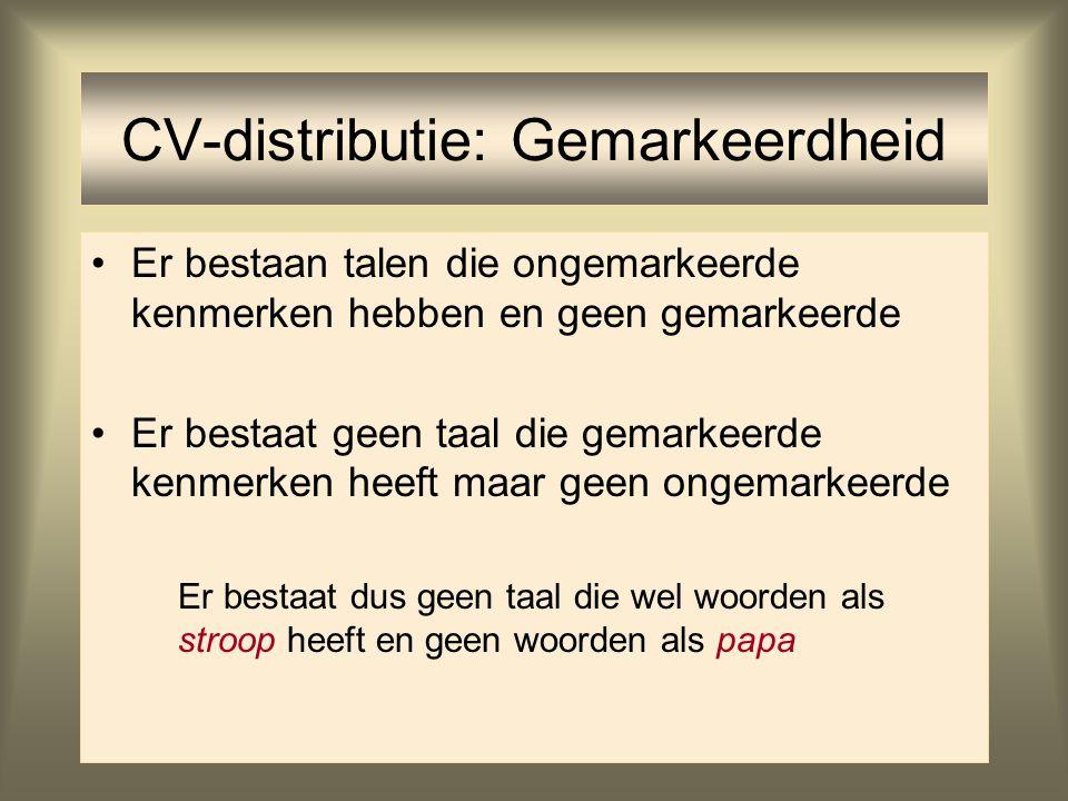 CV-distributie: Gemarkeerdheid